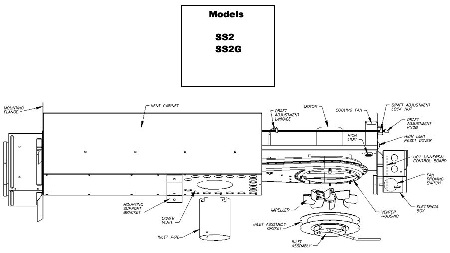 SS2_UC1_3004229 tjernlund products, inc tjernlund ss2 wiring diagram at fashall.co