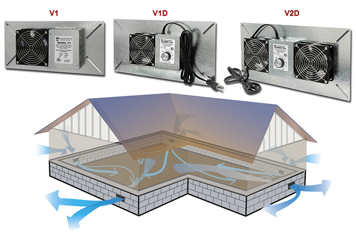Ordinary Basement Ventilation Fan Part - 4: Constant Operation Helps Vent Radon, Treated Wood Off-gassing And Odors  That Might Otherwise Migrate Into Living Areas.