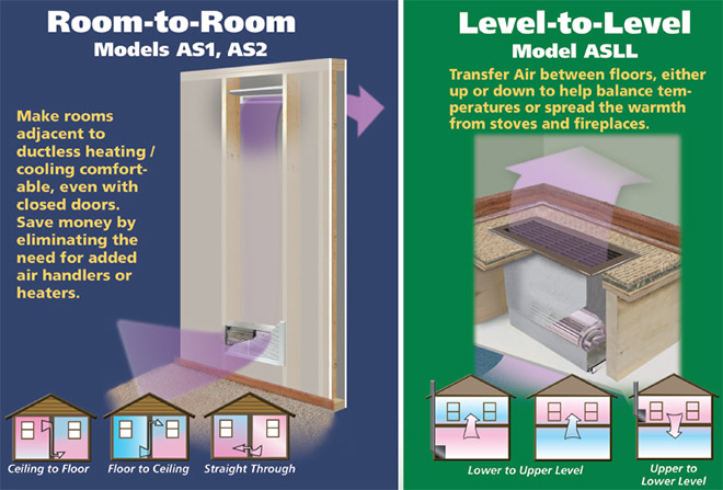 AireShare™ Transfer Fans : Room to Room Fan : Crawl Space